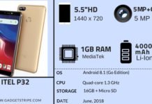 Itel P32 Specs and features