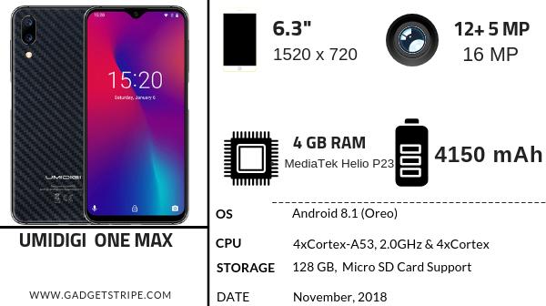 UMIDIGI One Max Full Specifications, Features & Price