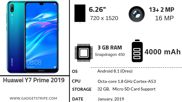 Huawei Y7 Prime 2019 Full Specifications, Features & Price