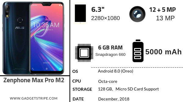 Zenphone Max Pro M2