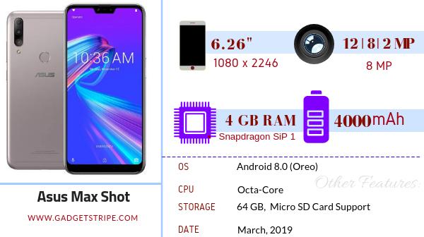 Asus Zenfone max shot specifications