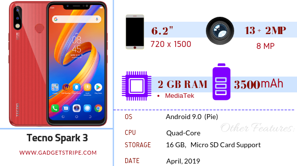 Tecno Spark 3 Full Specifications, Features & Price