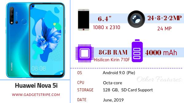 Huawei Nova 5i Gadgetstripe