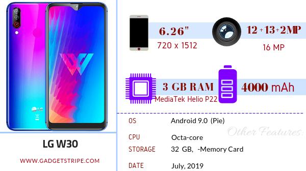 LG W30 GadgetTStripe